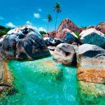 An alphabet of Caribbean beaches