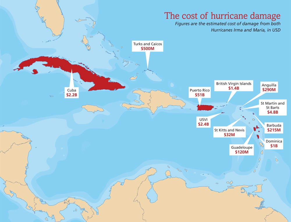 The cost of hurricane damage